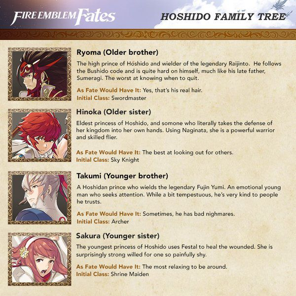 fire emblem birthright characters guide