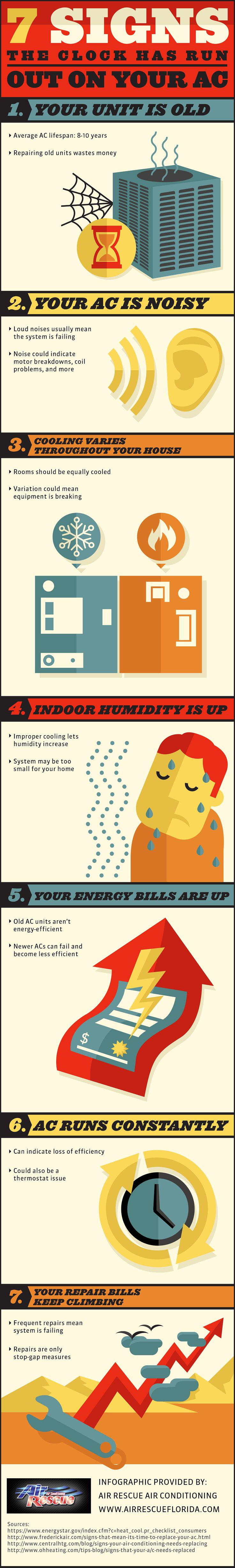 heating and air conditioning study guide