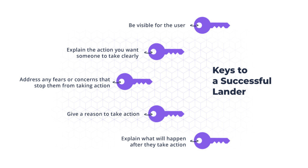 a guide to successful landing pages