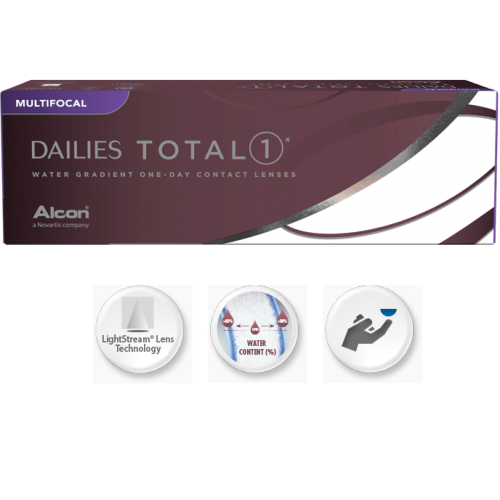 alcon total one multifocal fitting guide