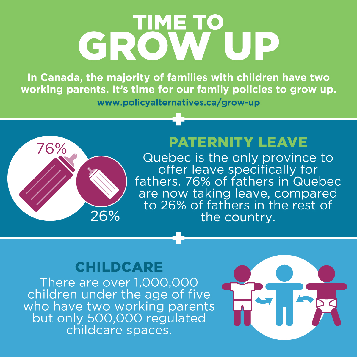 finding quality child care a guide for parents in canada