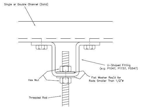 spring constant fixed guided beam